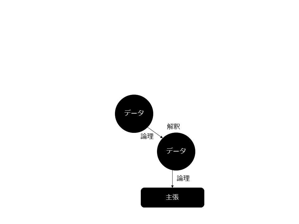 f:id:shiningmaru:20181206052824j:plain