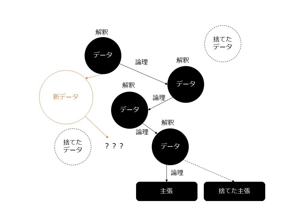 f:id:shiningmaru:20181206053531j:plain