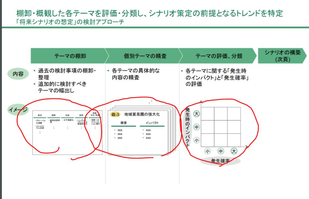 f:id:shiningmaru:20190126110430p:plain