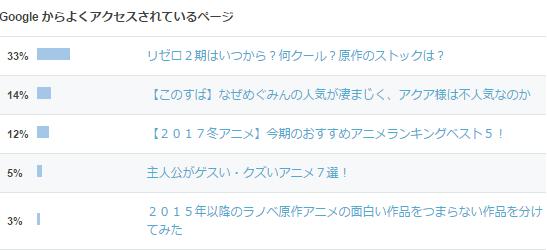 f:id:shinji92:20170306000325p:plain
