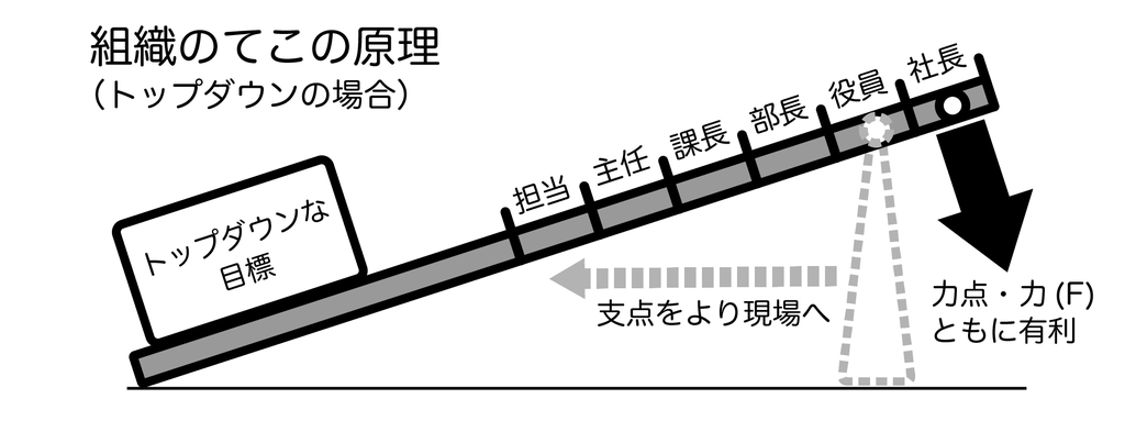 f:id:shinji_abe:20190215230834p:plain