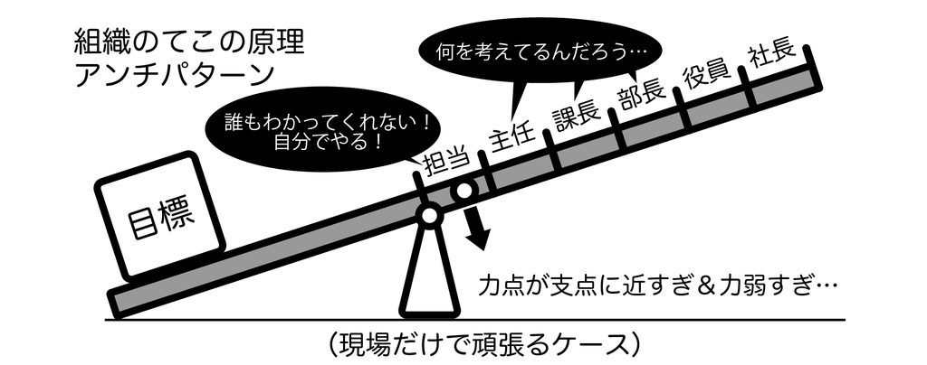 f:id:shinji_abe:20190216225919p:plain