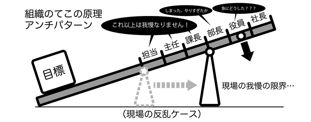 f:id:shinji_abe:20190216225926p:plain
