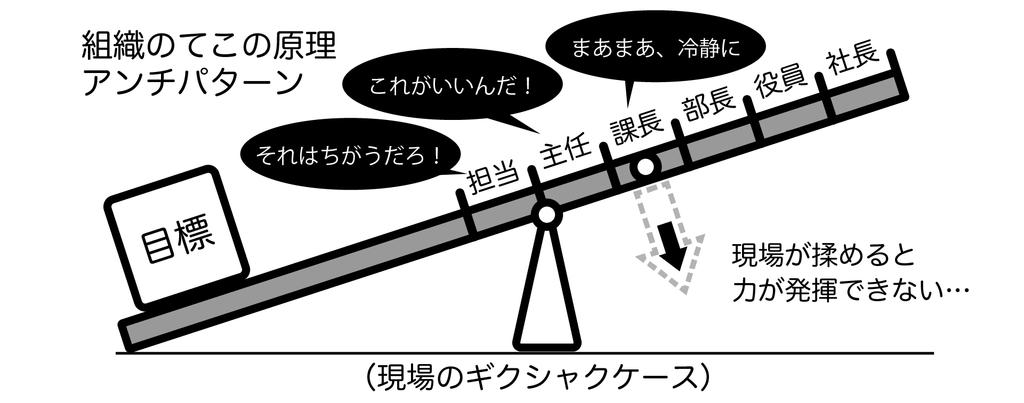 f:id:shinji_abe:20190216225931p:plain
