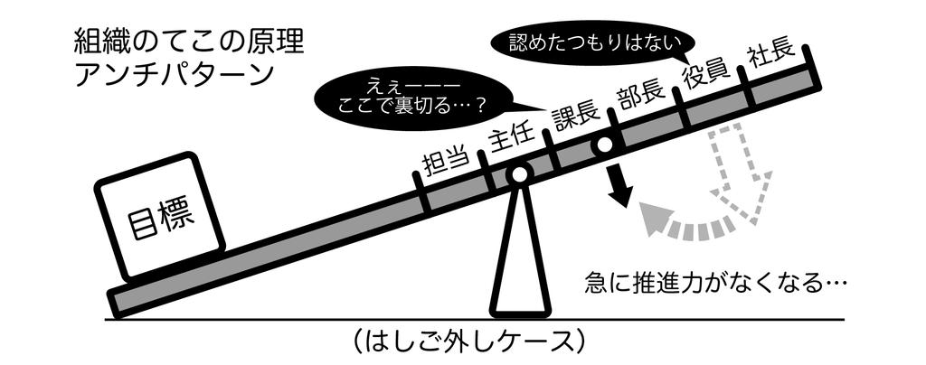 f:id:shinji_abe:20190216225937p:plain