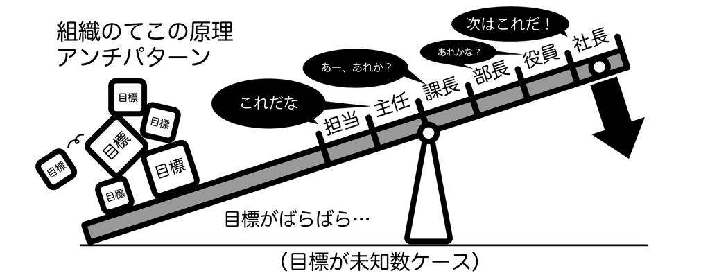 f:id:shinji_abe:20190216225942p:plain