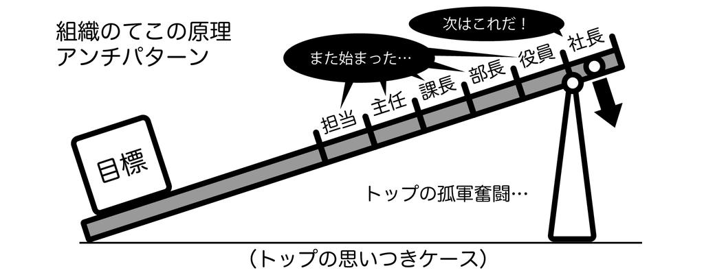 f:id:shinji_abe:20190216225948p:plain