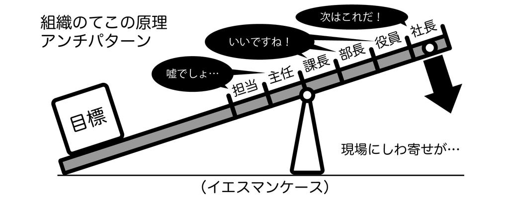 f:id:shinji_abe:20190216225954p:plain