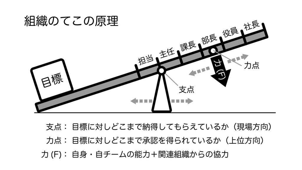f:id:shinji_abe:20190216232012p:plain