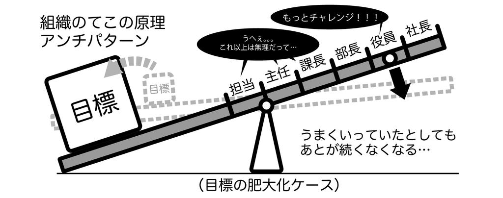 f:id:shinji_abe:20190221215845p:plain