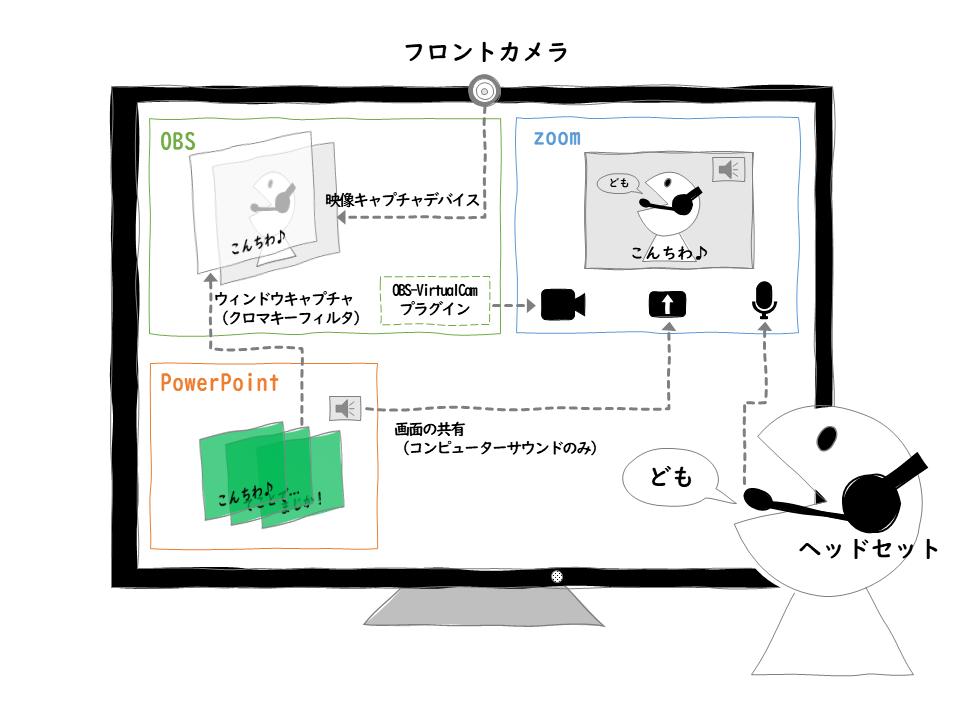 f:id:shinji_abe:20200704010410p:plain