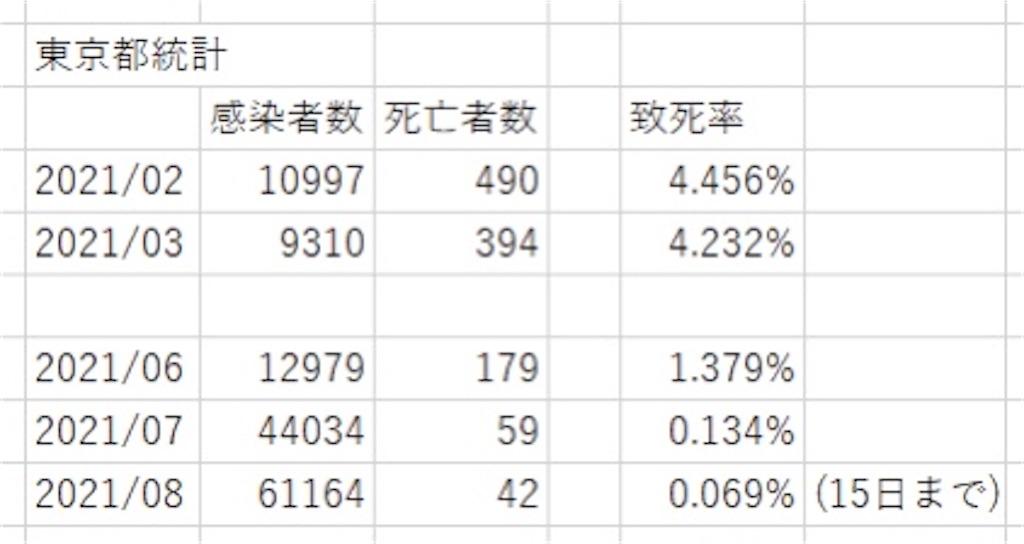 f:id:shinjihi:20210829011504j:plain