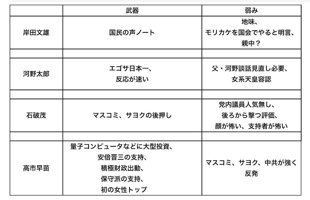 f:id:shinjihi:20210905233904j:plain