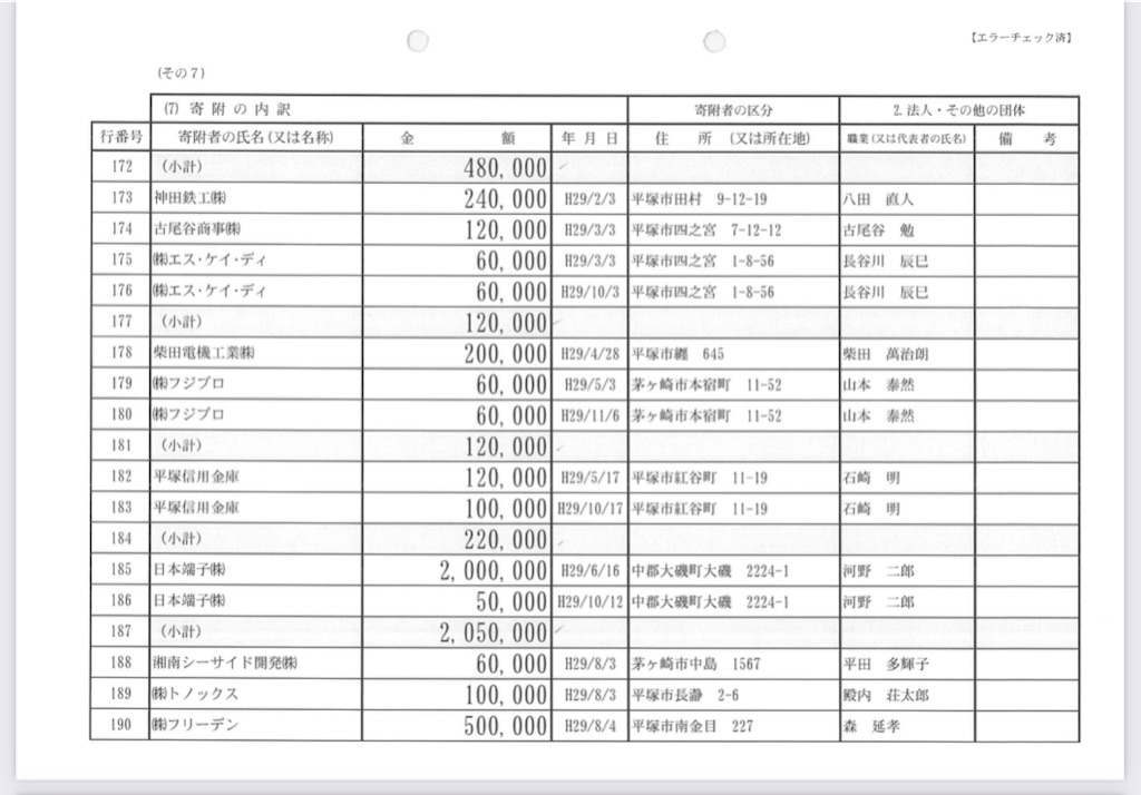 f:id:shinjihi:20210920134640j:plain