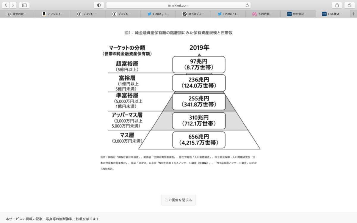 f:id:shinjinkyouiku:20210414164449p:plain