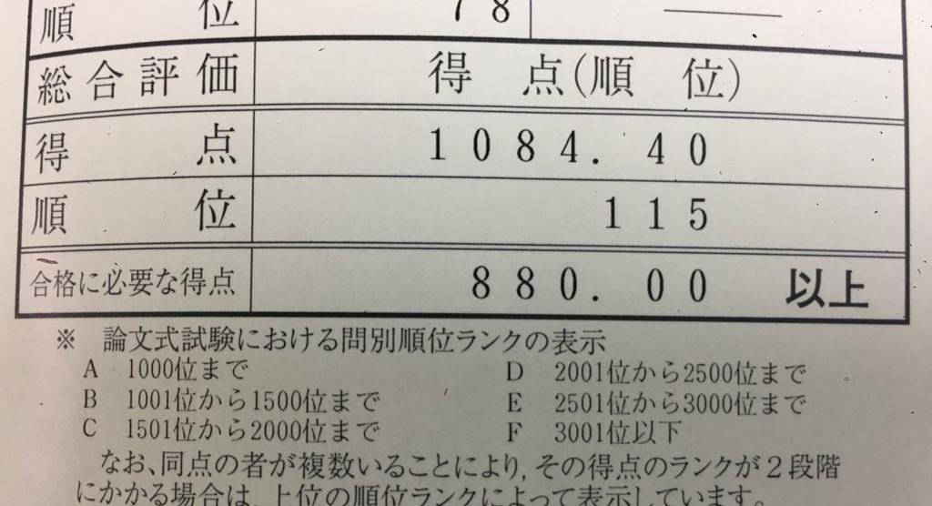 f:id:shinjiro7:20160920204115j:plain