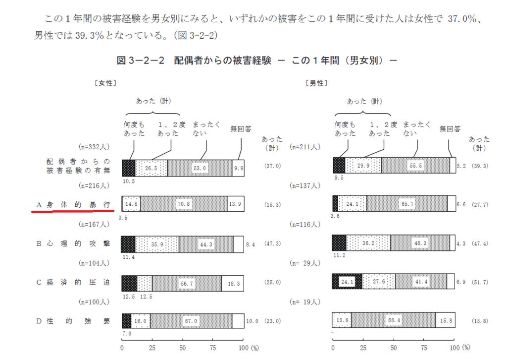 f:id:shinjiro7:20161230114612p:plain