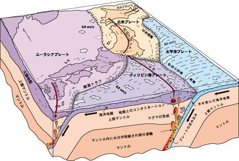 f:id:shinjitunoseijika:20120408000822j:image
