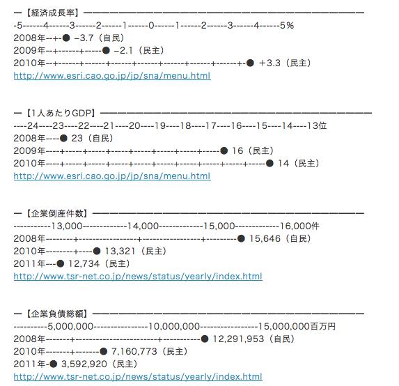 f:id:shinjitunoseijika:20121025000233j:image