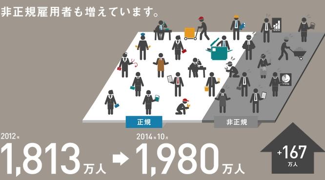 f:id:shinjitunoseijika:20141210005107j:image