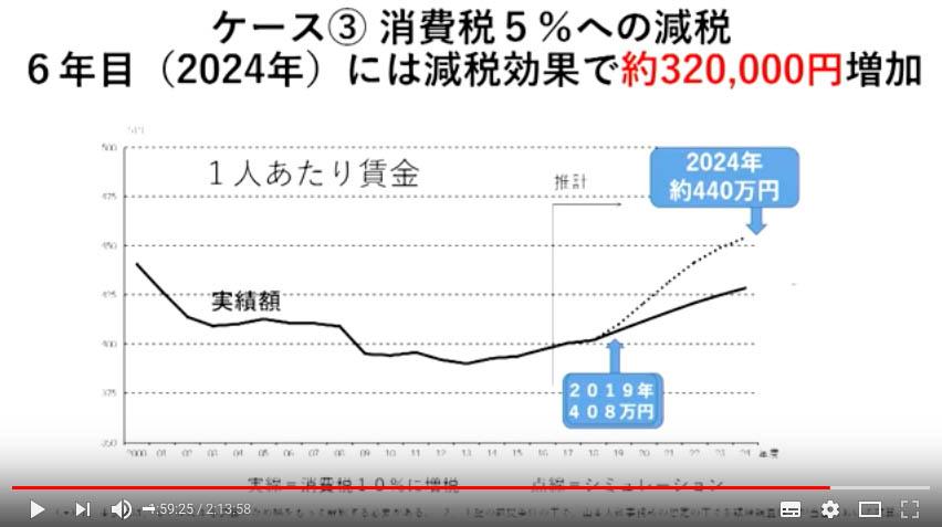 f:id:shinjitunoseijika:20190612184829j:plain