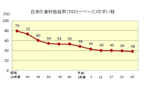 f:id:shinjitunoseijika:20190716203827j:plain