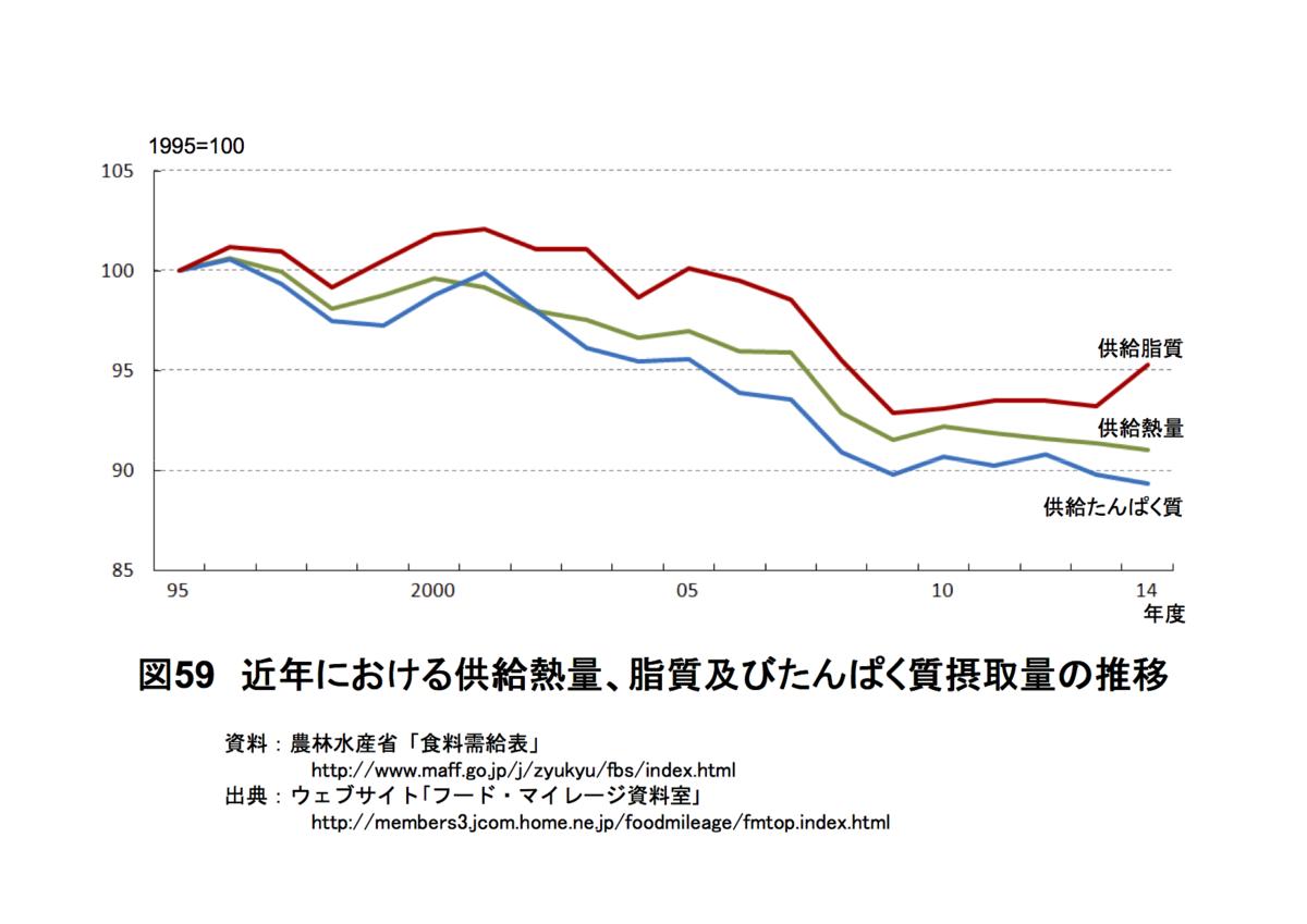 f:id:shinjitunoseijika:20200116182100p:plain
