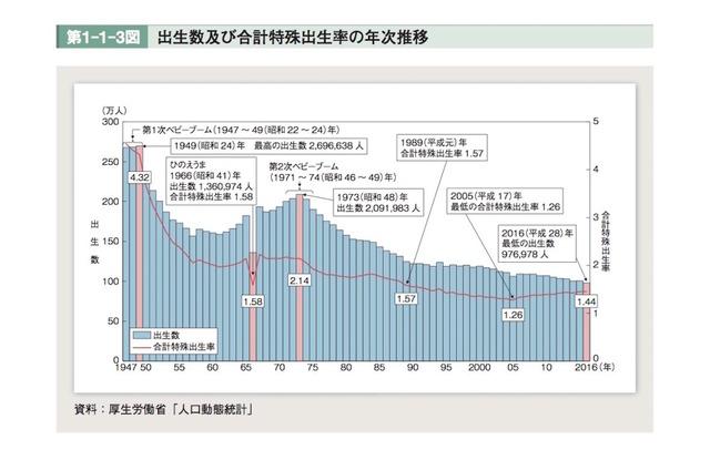 f:id:shinjitunoseijika:20200119173912j:plain