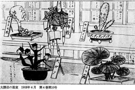 石井鶴三が印刷メディア登場するのは、日本美術学校彫刻科に ...