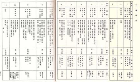f:id:shinju-oonuki:20180727225842j:image