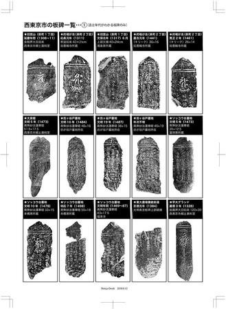 f:id:shinju-oonuki:20180921085817j:image