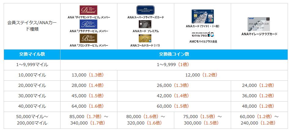 f:id:shinjuku-shirane:20161121161530p:plain