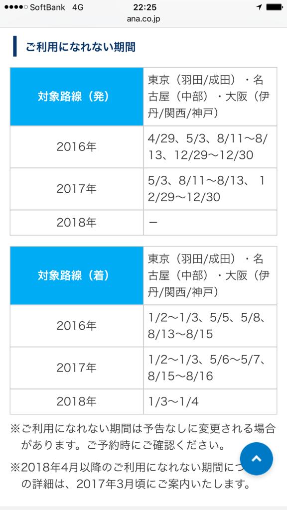 f:id:shinjuku-shirane:20161129222528p:plain