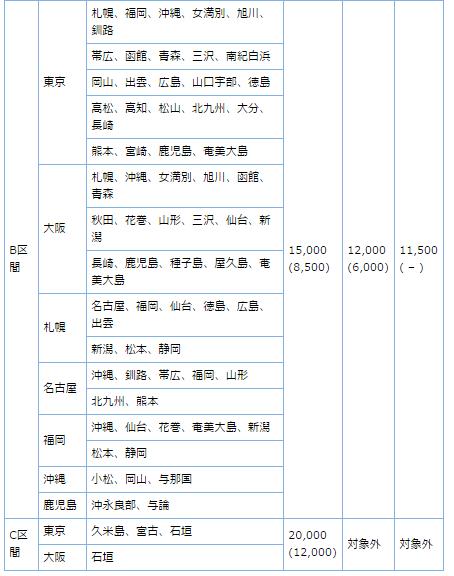 f:id:shinjuku-shirane:20161130090046p:plain