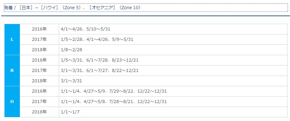 f:id:shinjuku-shirane:20161206130340p:plain