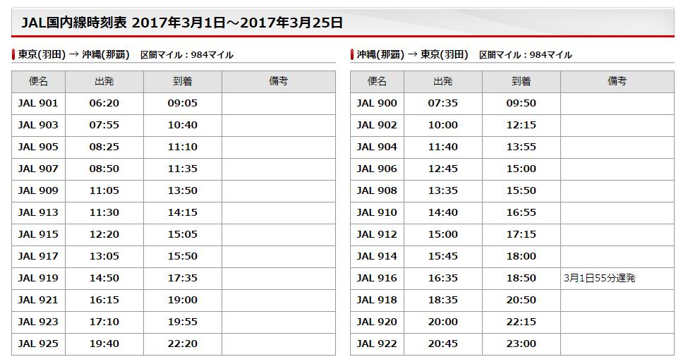 f:id:shinjuku-shirane:20170112165059p:plain