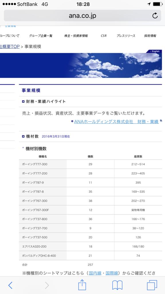 f:id:shinjuku-shirane:20170115183038p:plain
