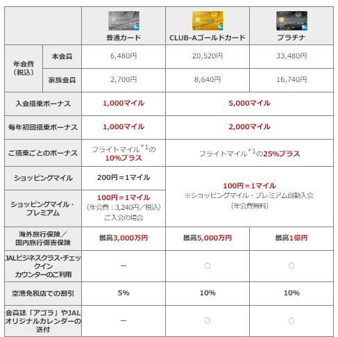 f:id:shinjuku-shirane:20170209110920p:plain