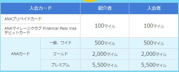 f:id:shinjuku-shirane:20170303080404p:plain