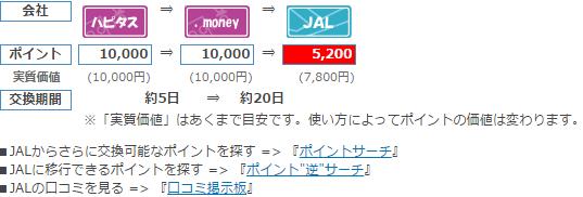 f:id:shinjuku-shirane:20170310124338p:plain