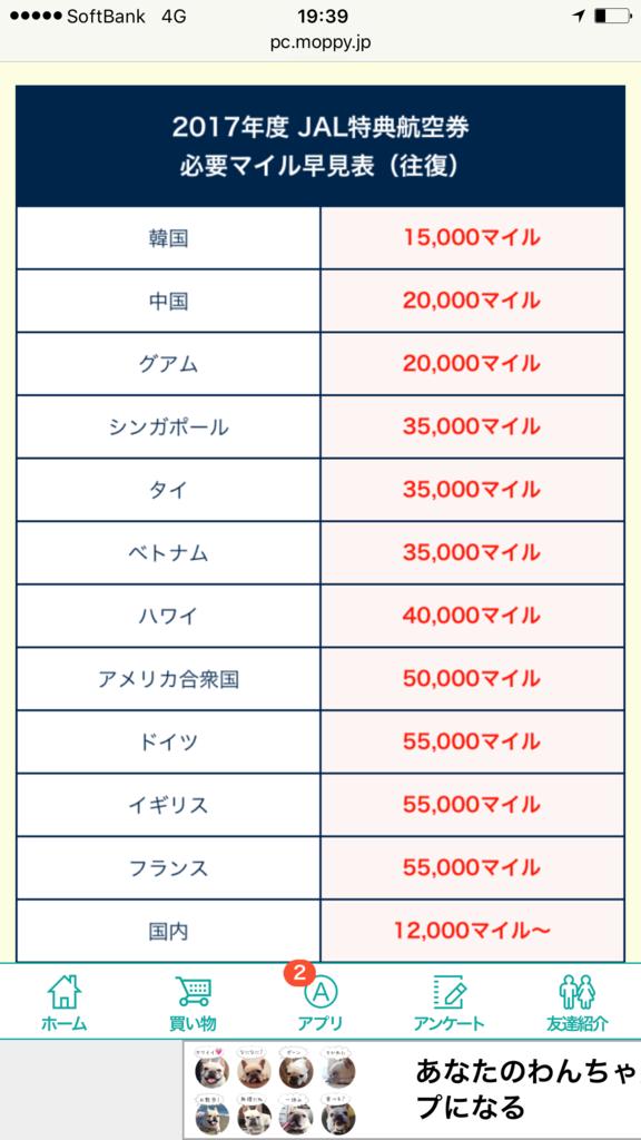 f:id:shinjuku-shirane:20170929193928p:plain