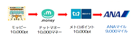 f:id:shinjuku-shirane:20180111103835p:plain