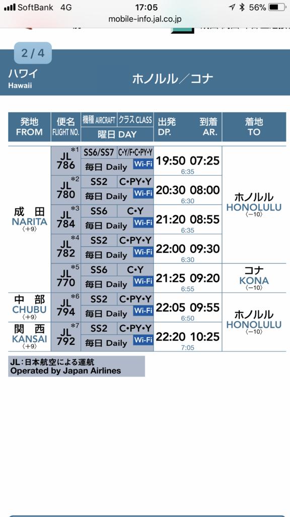 f:id:shinjuku-shirane:20180111170955p:plain