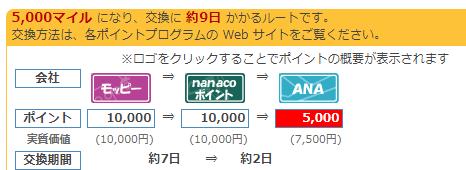 f:id:shinjuku-shirane:20180218171300p:plain
