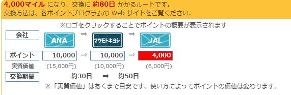 f:id:shinjuku-shirane:20180224214511p:plain