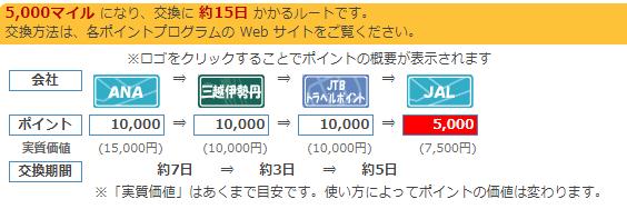 f:id:shinjuku-shirane:20180224214815p:plain