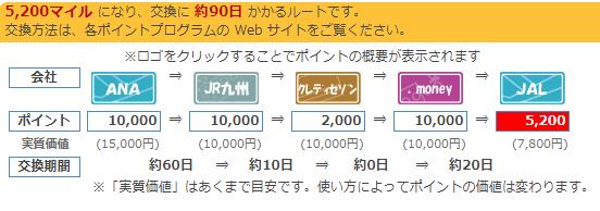 f:id:shinjuku-shirane:20180224220858p:plain
