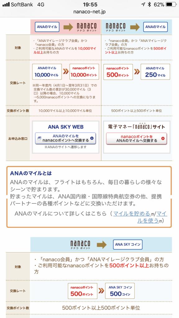 f:id:shinjuku-shirane:20180301200032p:plain