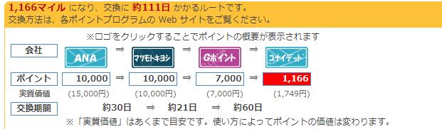 f:id:shinjuku-shirane:20180304202127p:plain