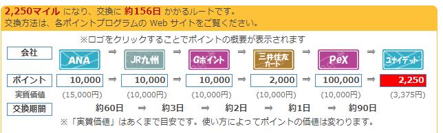 f:id:shinjuku-shirane:20180305164727p:plain